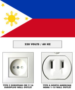 Study Abroad. Philippines power outlets.